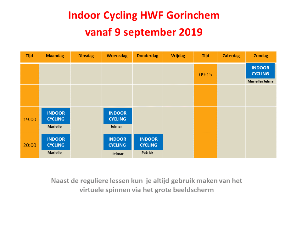 Spinningrooster Health Works Fitness Gorinchem, versie 9 september 2018
