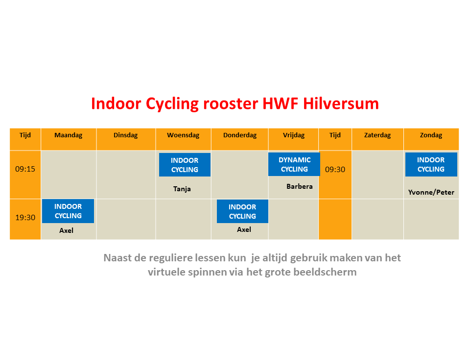 CyclingRooster Sep 2020