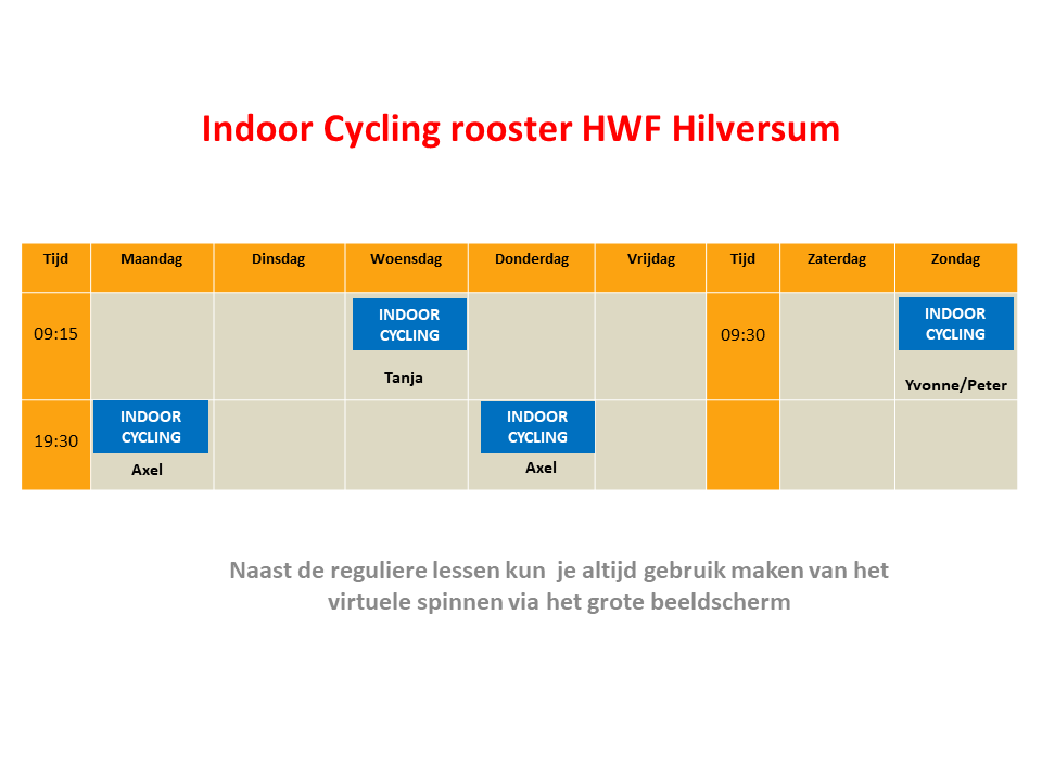 Spinningrooster Health Works Fitness Hilversum, versie 1 september 2019
