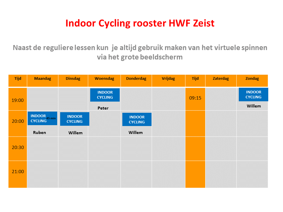 Spinningrooster Health Works Fitness Zeist, versie 26 januari 2019